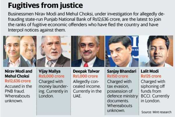 modi-govts-anti-corruption-crusade-goes-into-overdrive